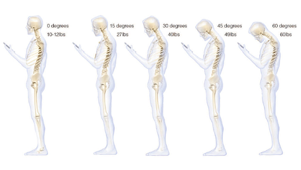 Cell phone posture